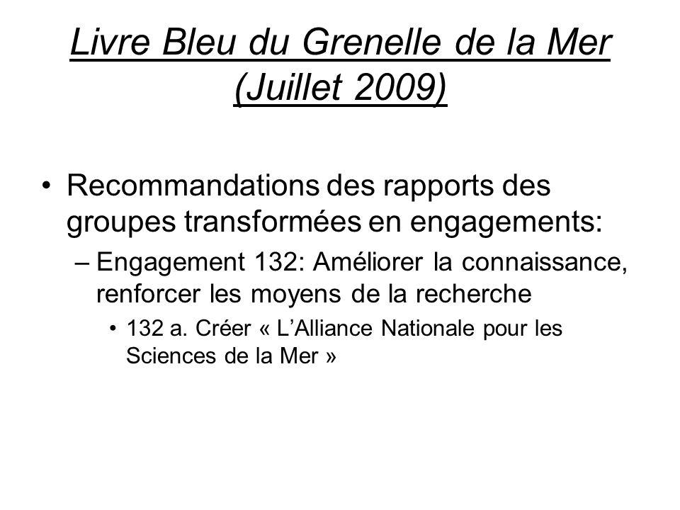 Livre Bleu du Grenelle de la Mer (Juillet 2009) Recommandations des rapports des groupes transformées en engagements: –Engagement 132: Améliorer la connaissance, renforcer les moyens de la recherche 132 a.