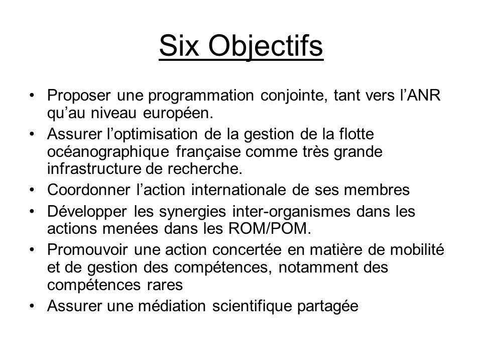 Six Objectifs Proposer une programmation conjointe, tant vers lANR quau niveau européen. Assurer loptimisation de la gestion de la flotte océanographi