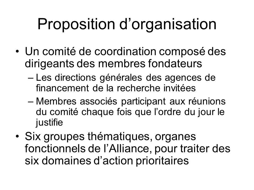 Proposition dorganisation Un comité de coordination composé des dirigeants des membres fondateurs –Les directions générales des agences de financement