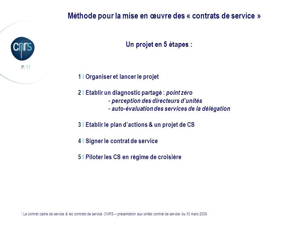 l Le contrat cadre de service & les contrats de service CNRS – présentation aux unités contrat de service du 10 mars 2009 P. 11 1 I Organiser et lance