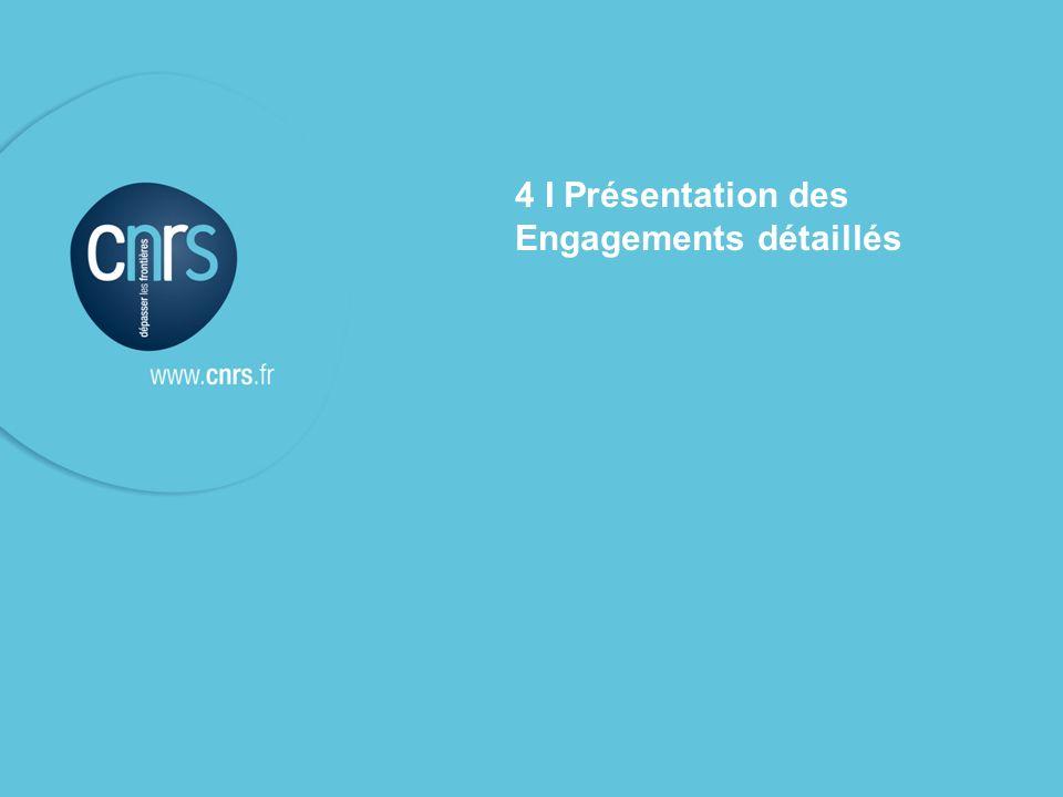 l Le contrat cadre de service & les contrats de service CNRS – présentation aux unités contrat de service du 10 mars 2009 P. 12 4 I Présentation des E