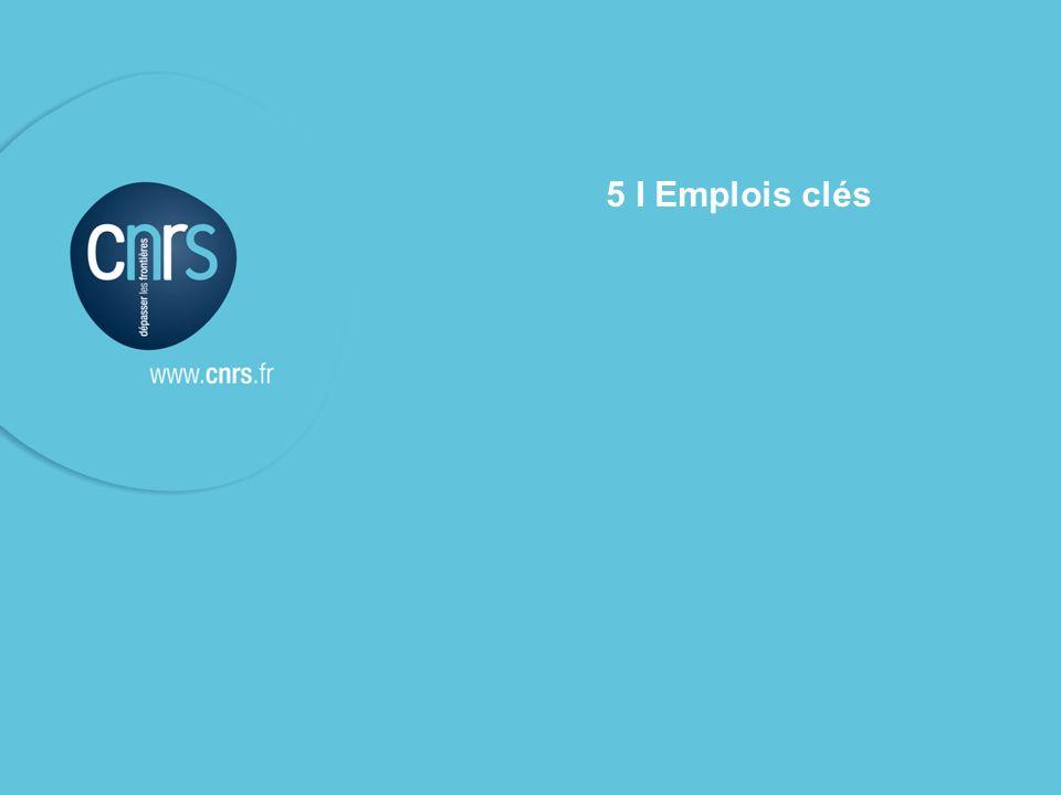 l Le contrat cadre de service & les contrats de service CNRS – présentation aux unités contrat de service du 10 mars 2009 P. 13 5 I Emplois clés