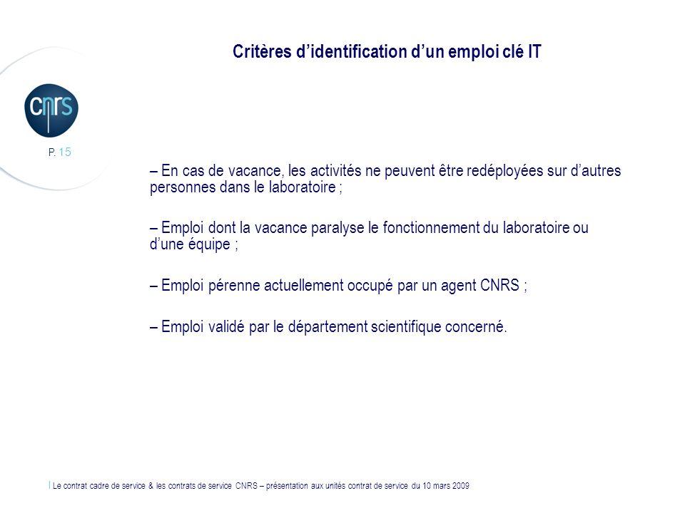 l Le contrat cadre de service & les contrats de service CNRS – présentation aux unités contrat de service du 10 mars 2009 P. 15 Critères didentificati