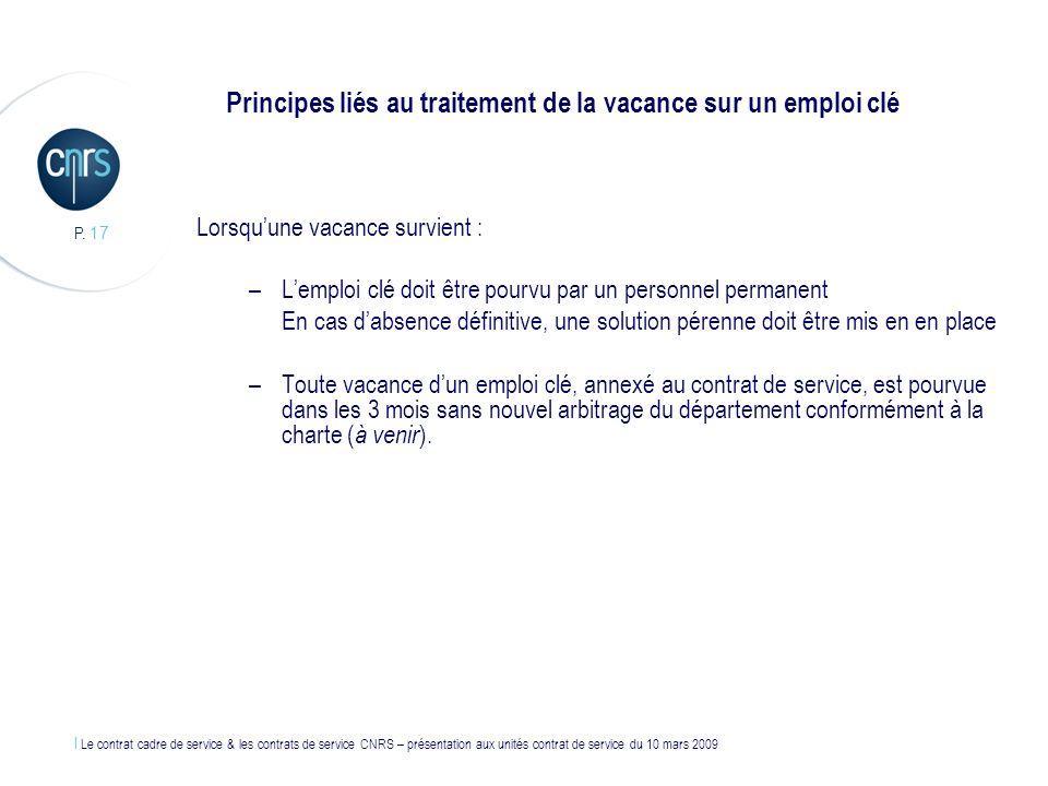 l Le contrat cadre de service & les contrats de service CNRS – présentation aux unités contrat de service du 10 mars 2009 P. 17 Lorsquune vacance surv