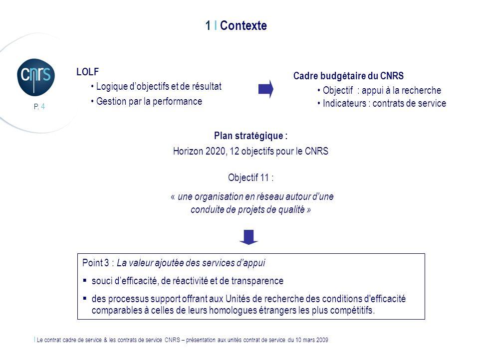 l Le contrat cadre de service & les contrats de service CNRS – présentation aux unités contrat de service du 10 mars 2009 P. 4 Plan stratégique : Hori