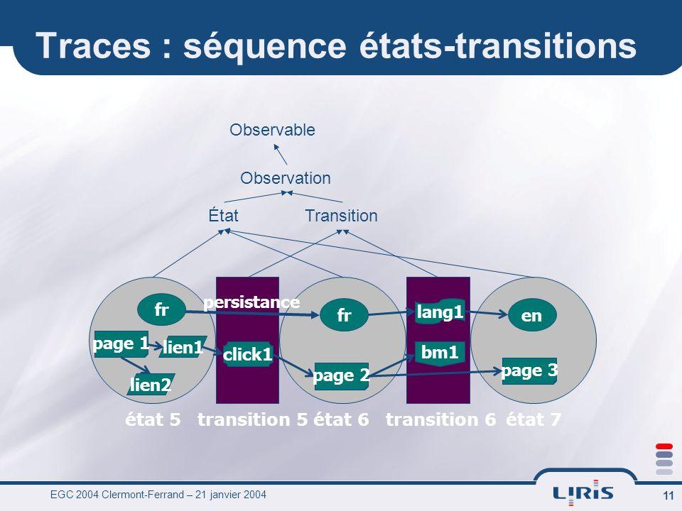 EGC 2004 Clermont-Ferrand – 21 janvier 2004 11 Traces : séquence états-transitions état 5transition 5état 6état 7transition 6 page 1 fr lien1 lien2 cl