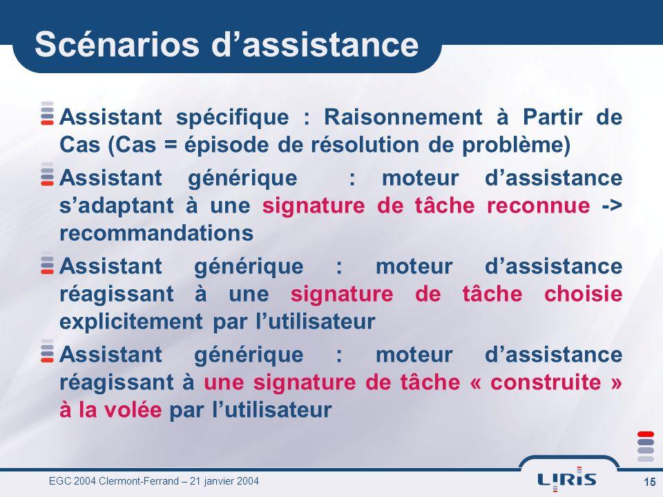 EGC 2004 Clermont-Ferrand – 21 janvier 2004 15 Scénarios dassistance Assistant spécifique : Raisonnement à Partir de Cas (Cas = épisode de résolution