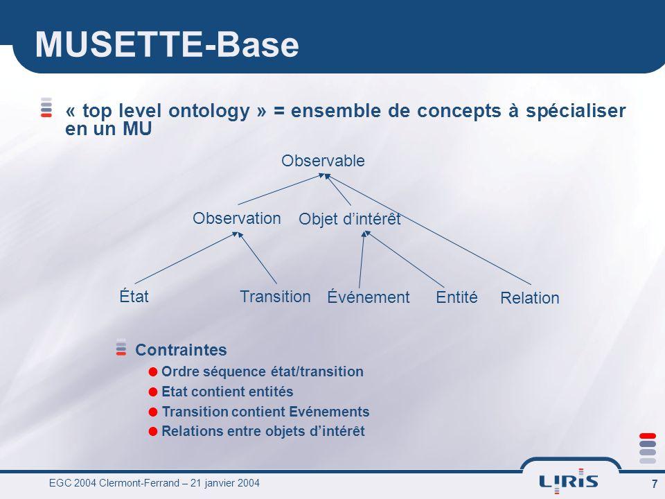 EGC 2004 Clermont-Ferrand – 21 janvier 2004 7 MUSETTE-Base « top level ontology » = ensemble de concepts à spécialiser en un MU Observable Objet dinté