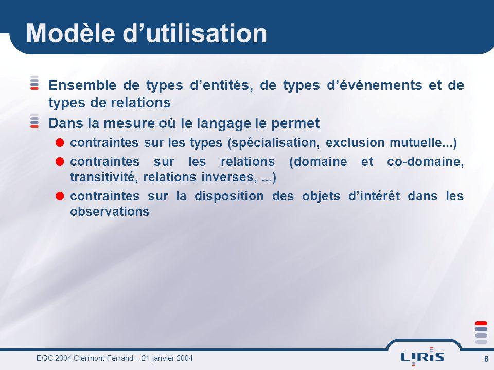 EGC 2004 Clermont-Ferrand – 21 janvier 2004 8 Modèle dutilisation Ensemble de types dentités, de types dévénements et de types de relations Dans la me