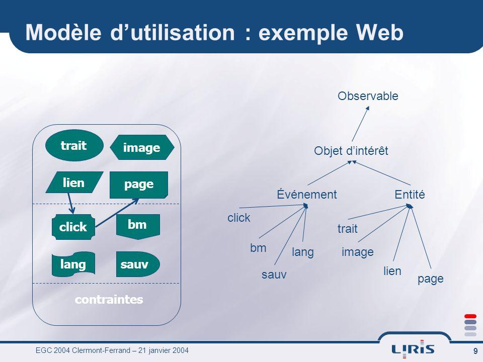 EGC 2004 Clermont-Ferrand – 21 janvier 2004 9 Modèle dutilisation : exemple Web trait page lien image click lang bm sauv contraintes Observable Objet