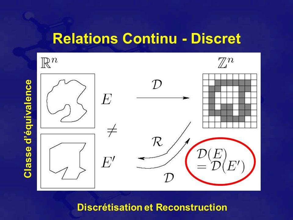 Relations Continu - Discret Discrétisation et Reconstruction Classe déquivalence