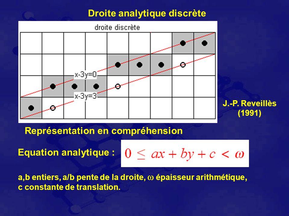 Droite analytique discrète Equation analytique : Représentation en compréhension a,b entiers, a/b pente de la droite, épaisseur arithmétique, c constante de translation.