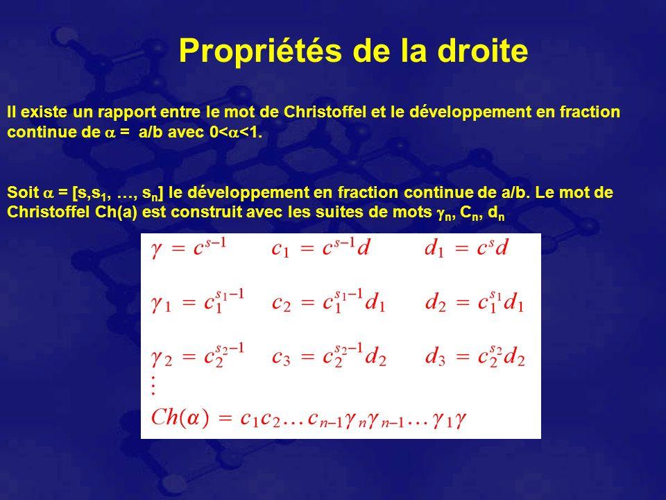 Propriétés de la droite Il existe un rapport entre le mot de Christoffel et le développement en fraction continue de = a/b avec 0< <1.