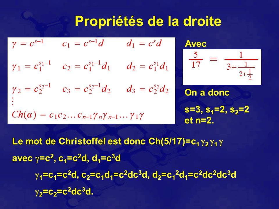 Propriétés de la droite Avec On a donc s=3, s 1 =2, s 2 =2 et n=2.