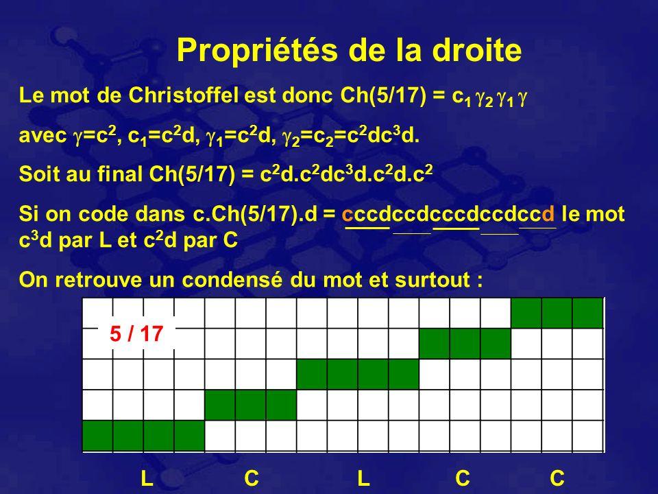 Propriétés de la droite Le mot de Christoffel est donc Ch(5/17) = c 1 2 1 avec =c 2, c 1 =c 2 d, 1 =c 2 d, 2 =c 2 =c 2 dc 3 d.