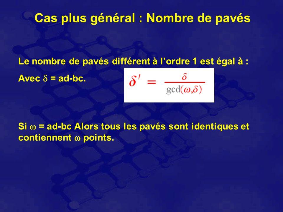 Cas plus général : Nombre de pavés Le nombre de pavés différent à lordre 1 est égal à : Avec = ad-bc.