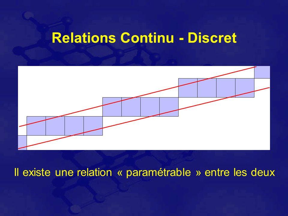 Relations Continu - Discret Il existe une relation « paramétrable » entre les deux