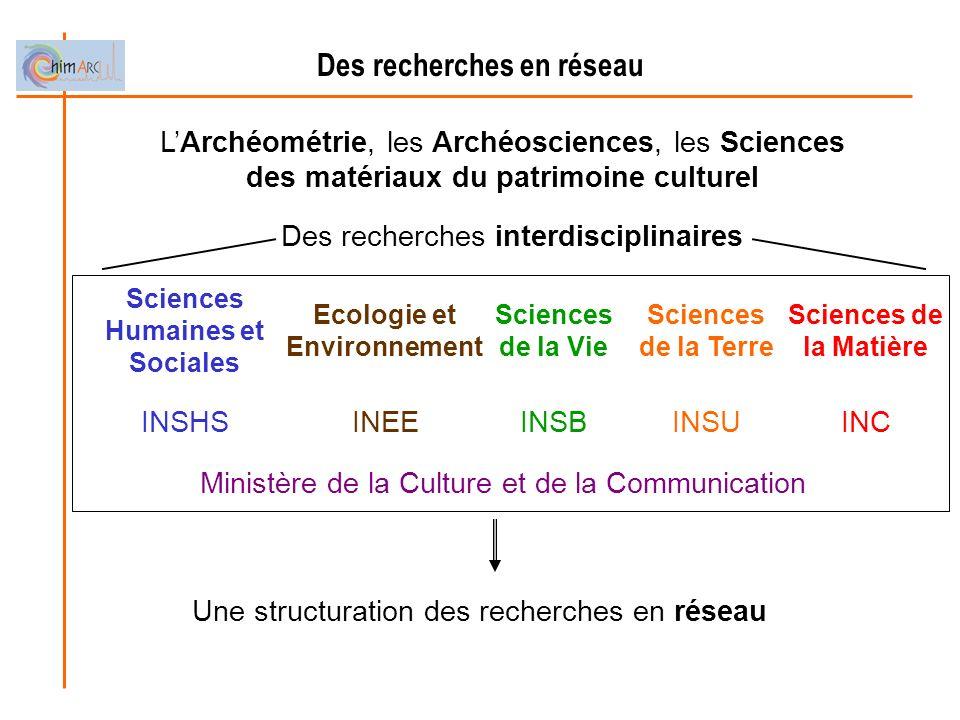 Des recherches en réseau LArchéométrie, les Archéosciences, les Sciences des matériaux du patrimoine culturel Des recherches interdisciplinaires Scien