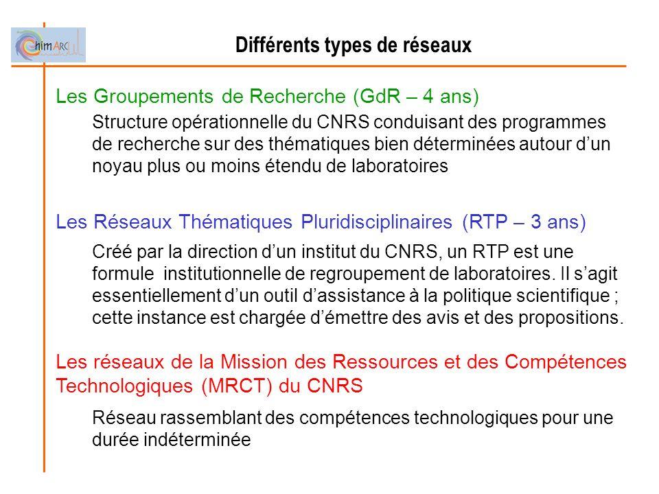 Différents types de réseaux Les Groupements de Recherche (GdR – 4 ans) Les Réseaux Thématiques Pluridisciplinaires (RTP – 3 ans) Les réseaux de la Mis