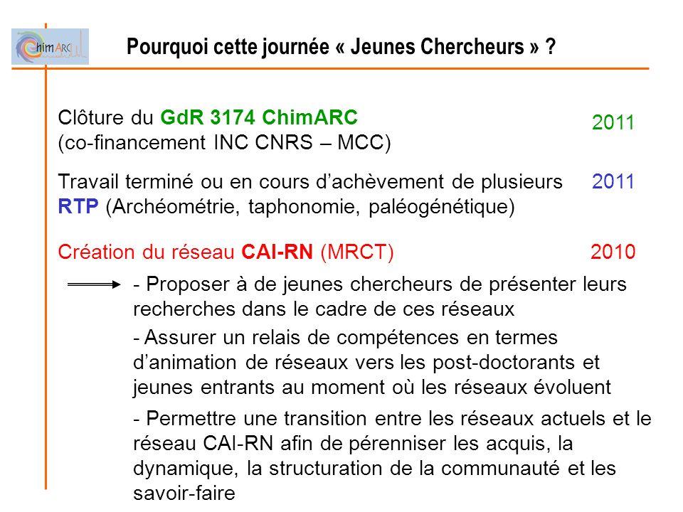 Pourquoi cette journée « Jeunes Chercheurs » ? Clôture du GdR 3174 ChimARC (co-financement INC CNRS – MCC) 2011 Création du réseau CAI-RN (MRCT)2010 -