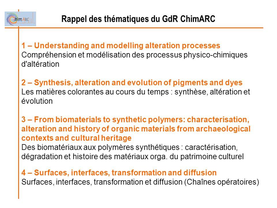 Rappel des thématiques du GdR ChimARC 1 – Understanding and modelling alteration processes Compréhension et modélisation des processus physico-chimiqu