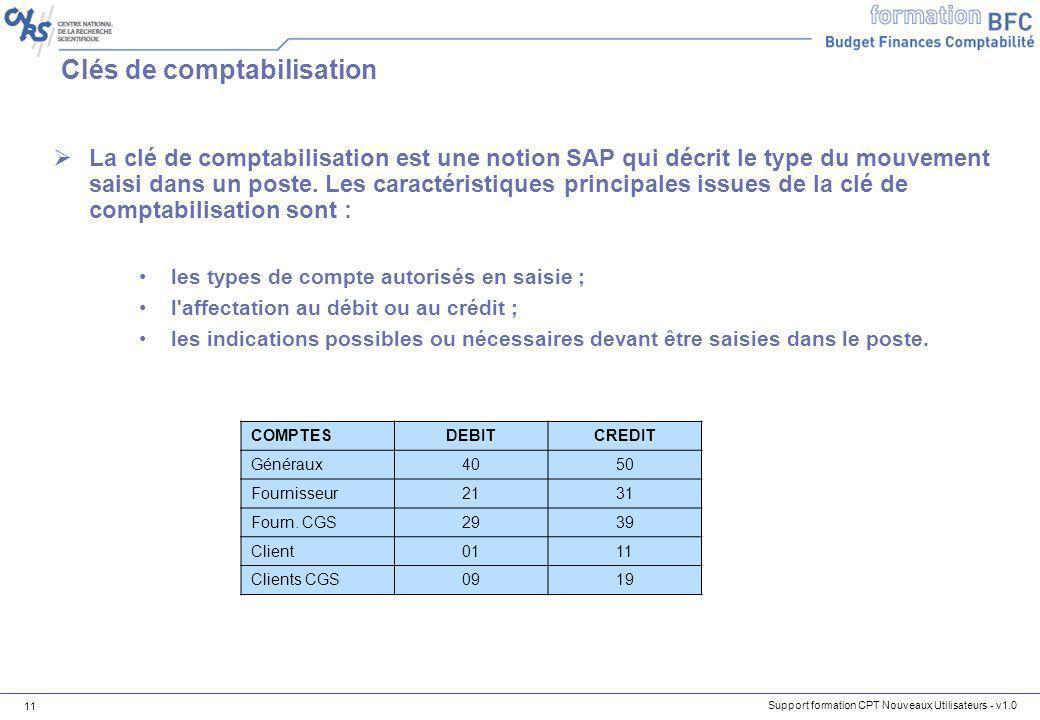 Support formation CPT Nouveaux Utilisateurs - v1.0 11 Clés de comptabilisation La clé de comptabilisation est une notion SAP qui décrit le type du mou