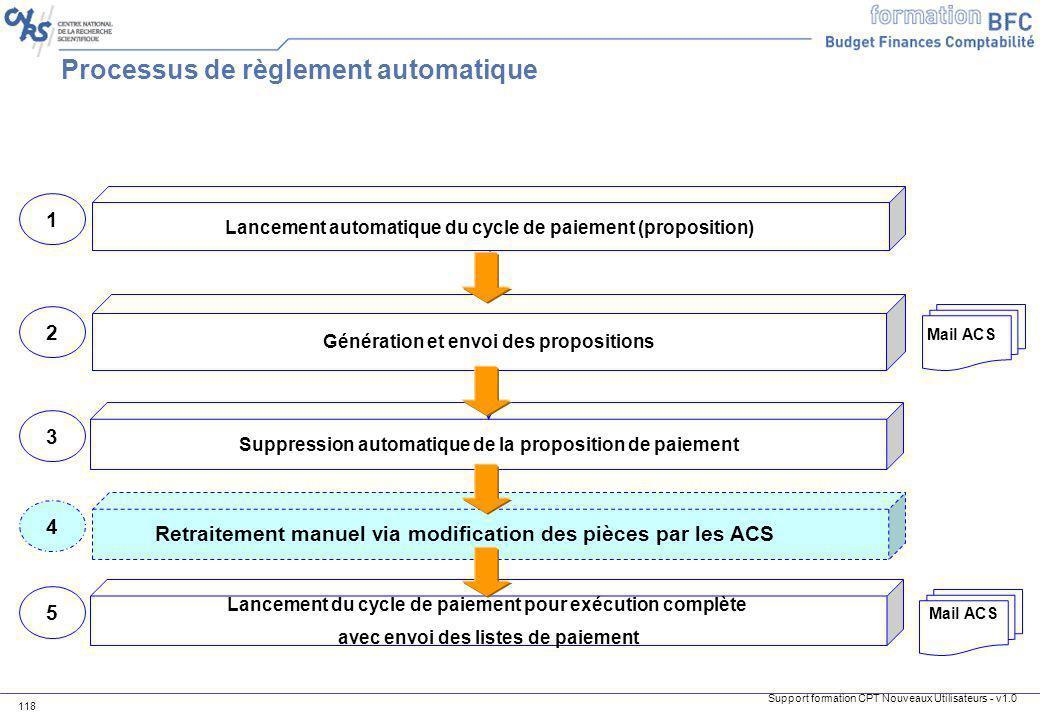 Support formation CPT Nouveaux Utilisateurs - v1.0 118 Lancement automatique du cycle de paiement (proposition) 1 Suppression automatique de la propos