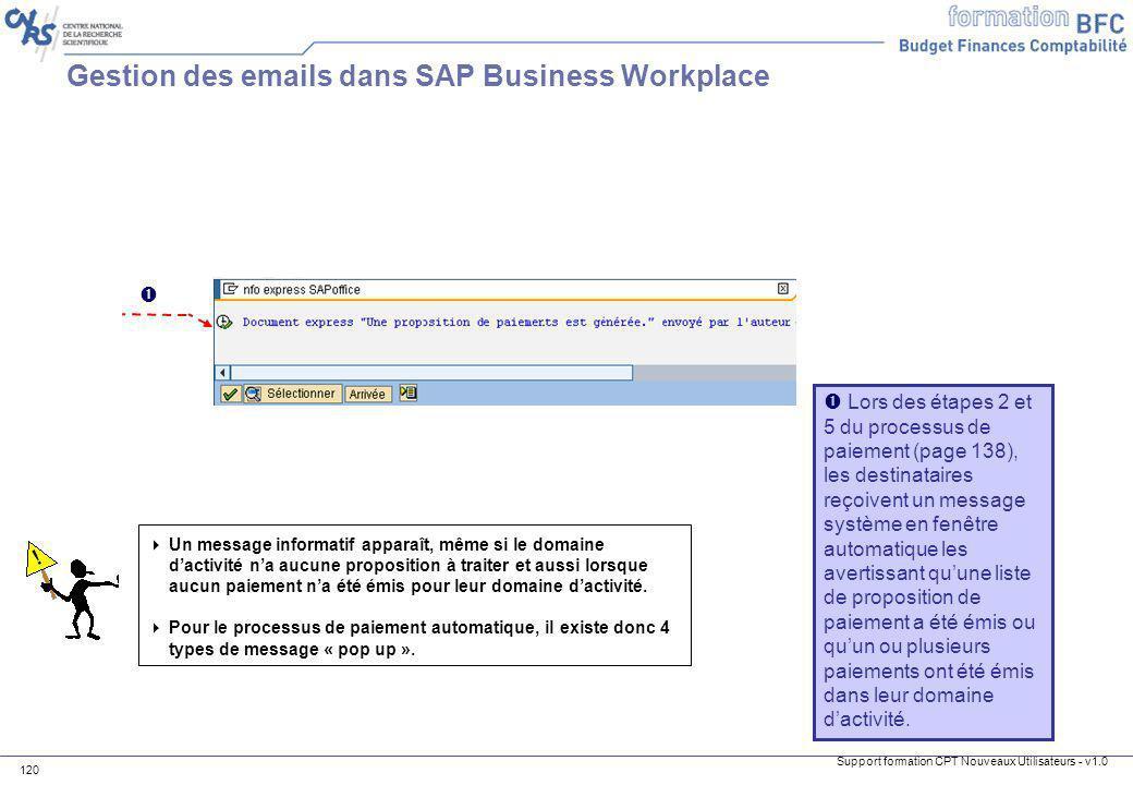 Support formation CPT Nouveaux Utilisateurs - v1.0 120 Gestion des emails dans SAP Business Workplace Lors des étapes 2 et 5 du processus de paiement