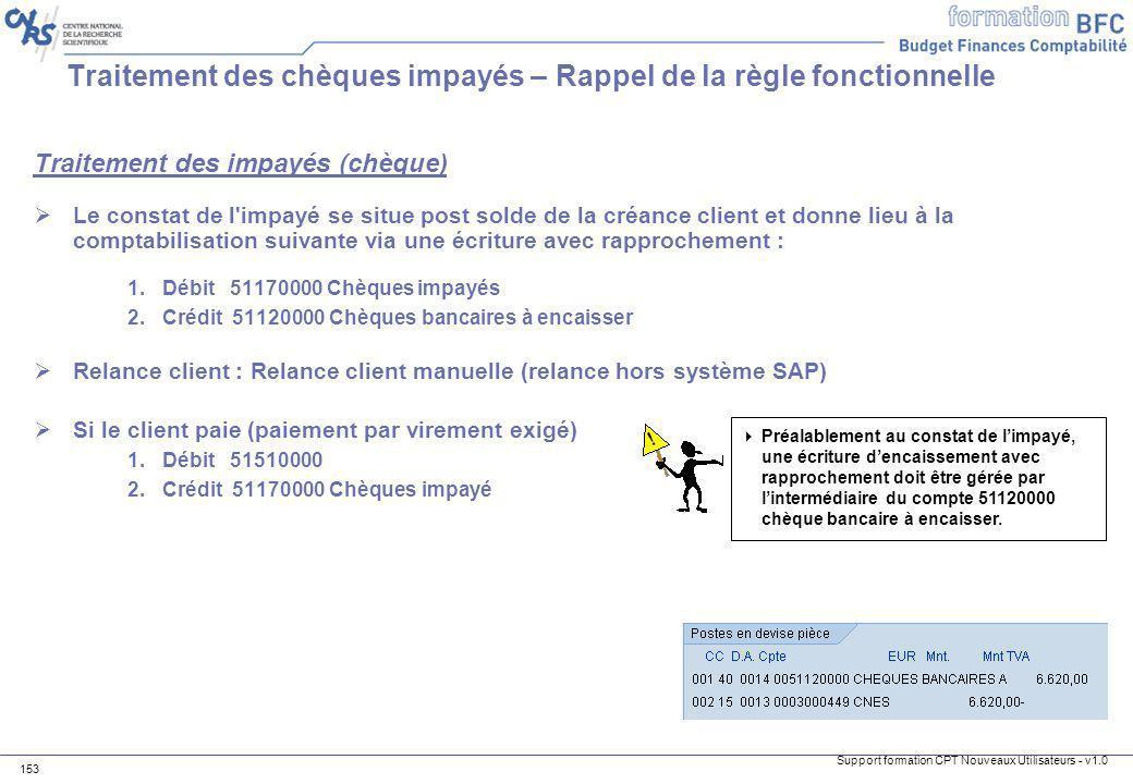 Support formation CPT Nouveaux Utilisateurs - v1.0 153 Traitement des chèques impayés – Rappel de la règle fonctionnelle Traitement des impayés (chèqu
