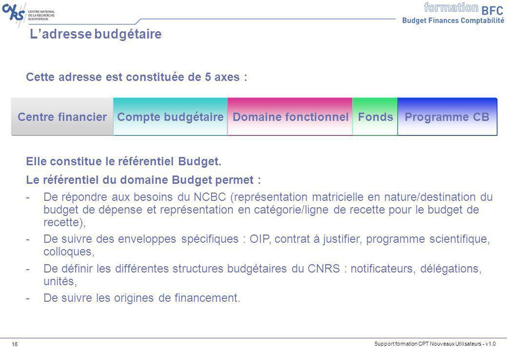 Support formation CPT Nouveaux Utilisateurs - v1.0 16 Ladresse budgétaire Cette adresse est constituée de 5 axes : Elle constitue le référentiel Budge