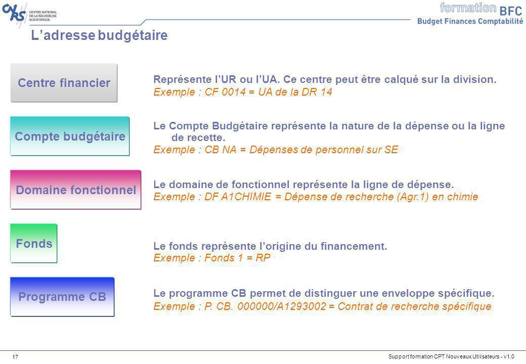 Support formation CPT Nouveaux Utilisateurs - v1.0 17 Ladresse budgétaire Représente lUR ou lUA. Ce centre peut être calqué sur la division. Le Compte