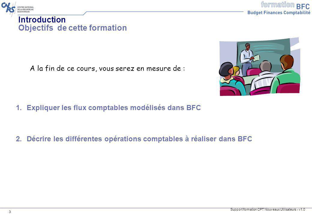 Support formation CPT Nouveaux Utilisateurs - v1.0 3 Introduction Objectifs de cette formation 1.Expliquer les flux comptables modélisés dans BFC 2.Dé