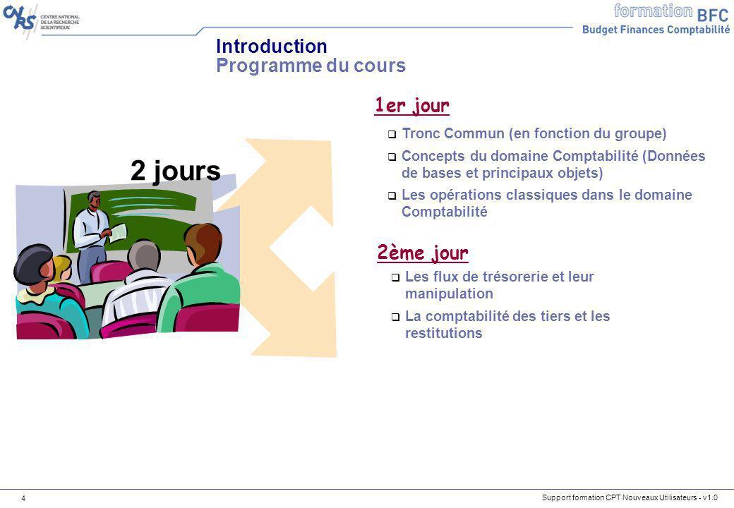 Support formation CPT Nouveaux Utilisateurs - v1.0 4 Introduction Programme du cours Tronc Commun (en fonction du groupe) Concepts du domaine Comptabi