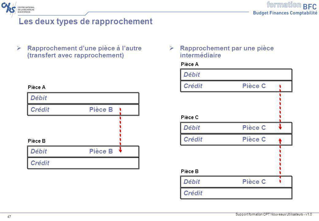Support formation CPT Nouveaux Utilisateurs - v1.0 47 Les deux types de rapprochement Rapprochement dune pièce à lautre (transfert avec rapprochement)