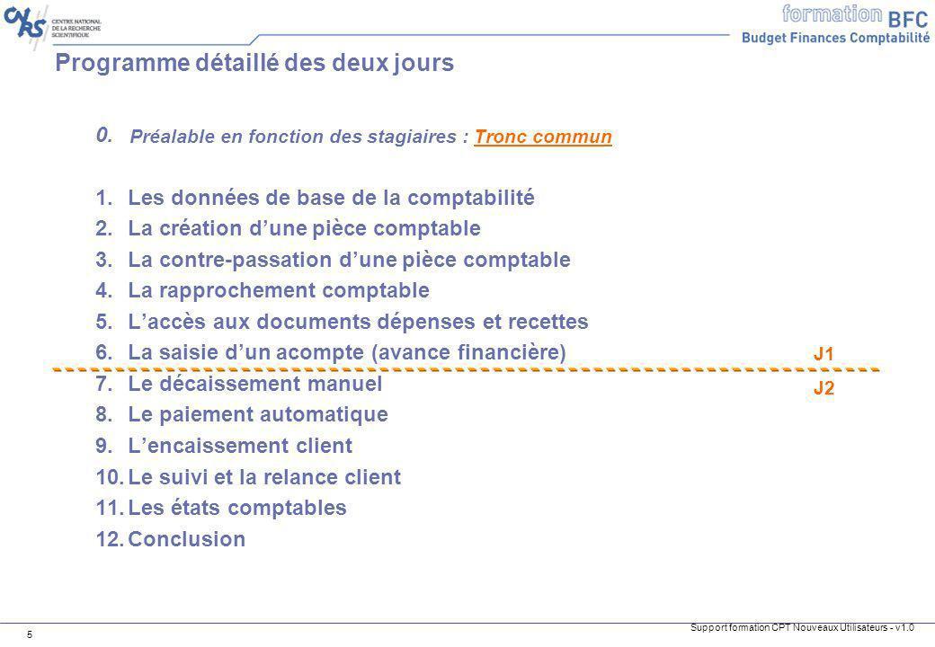 Support formation CPT Nouveaux Utilisateurs - v1.0 116 1.Les données de base de la comptabilité 2.La création dune pièce comptable 3.La contre-passation dune pièce comptable 4.La rapprochement comptable 5.Laccès aux documents dépenses et recettes 6.La saisie dun acompte (avance financière) 7.Le décaissement manuel 8.Le paiement automatique 9.Lencaissement client 10.Le suivi et la relance client 11.Les états comptables Sommaire