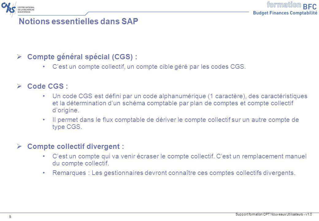 Support formation CPT Nouveaux Utilisateurs - v1.0 9 Notions essentielles dans SAP Compte général spécial (CGS) : Cest un compte collectif, un compte