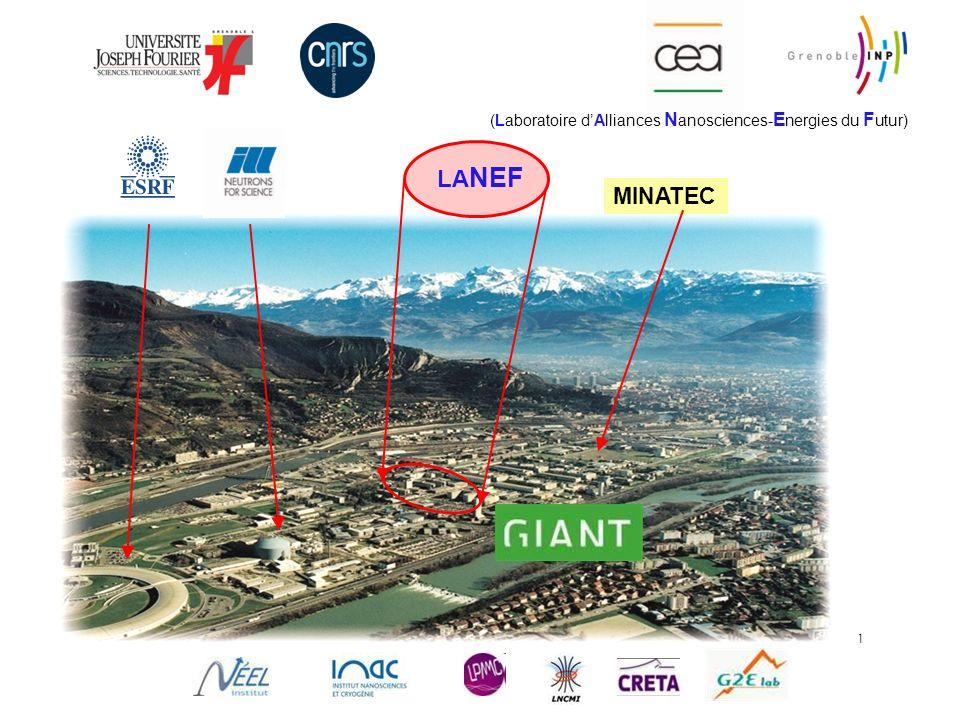 Bleu plutôt Nano, Vert plutôt Energie Alliance 1- Semicon-optique, nanofils optique non lineaire equipex cathadolum + contact nanofils, H.