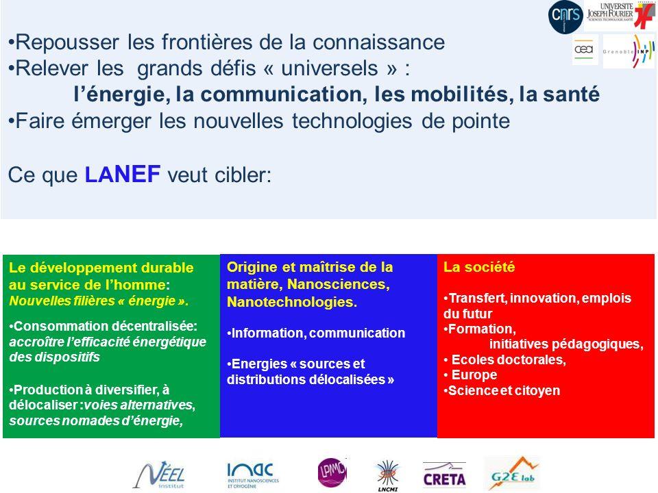 Le développement durable au service de lhomme : Nouvelles filières « énergie ». Consommation décentralisée: accroître lefficacité énergétique des disp