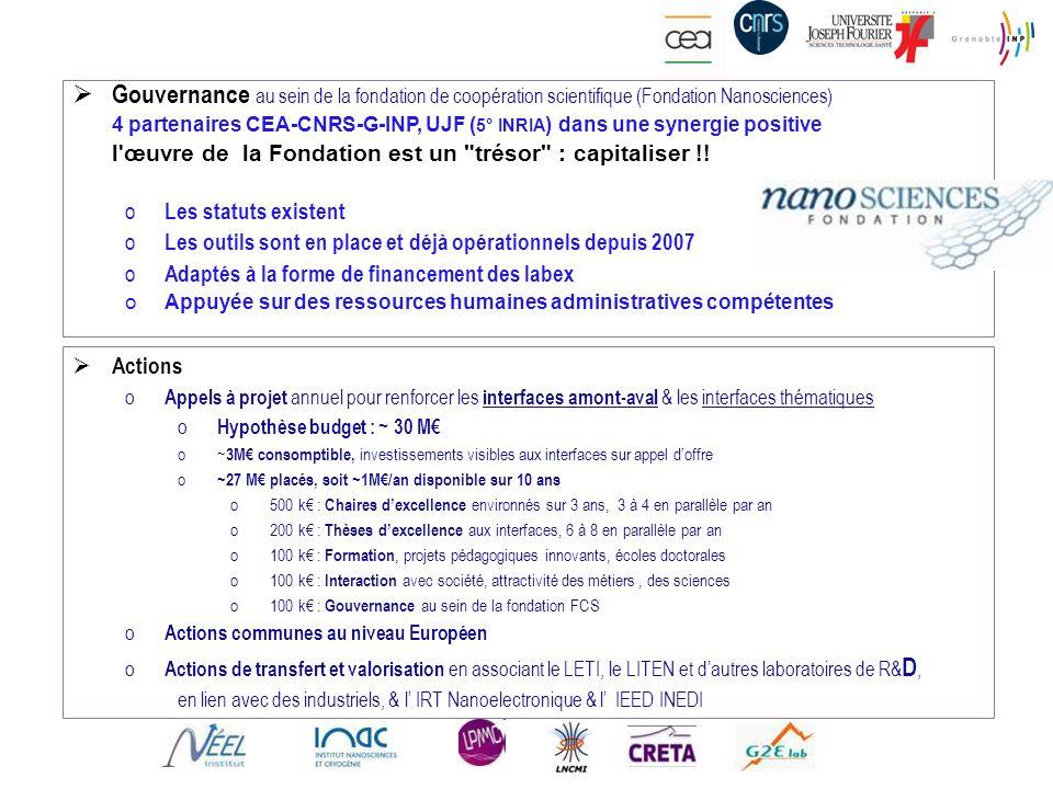 http://www.agence-nationale-recherche.fr/investissementsdavenir/AAP-LABEX-2010.html