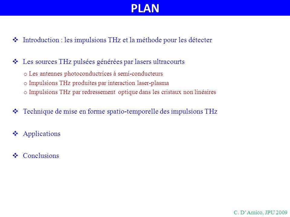 PLAN Introduction : les impulsions THz et la méthode pour les détecter Les sources THz pulsées générées par lasers ultracourts o Les antennes photocon
