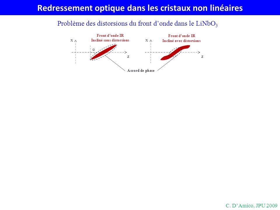 Redressement optique dans les cristaux non linéaires Problème des distorsions du front donde dans le LiNbO 3 C. DAmico, JPU 2009