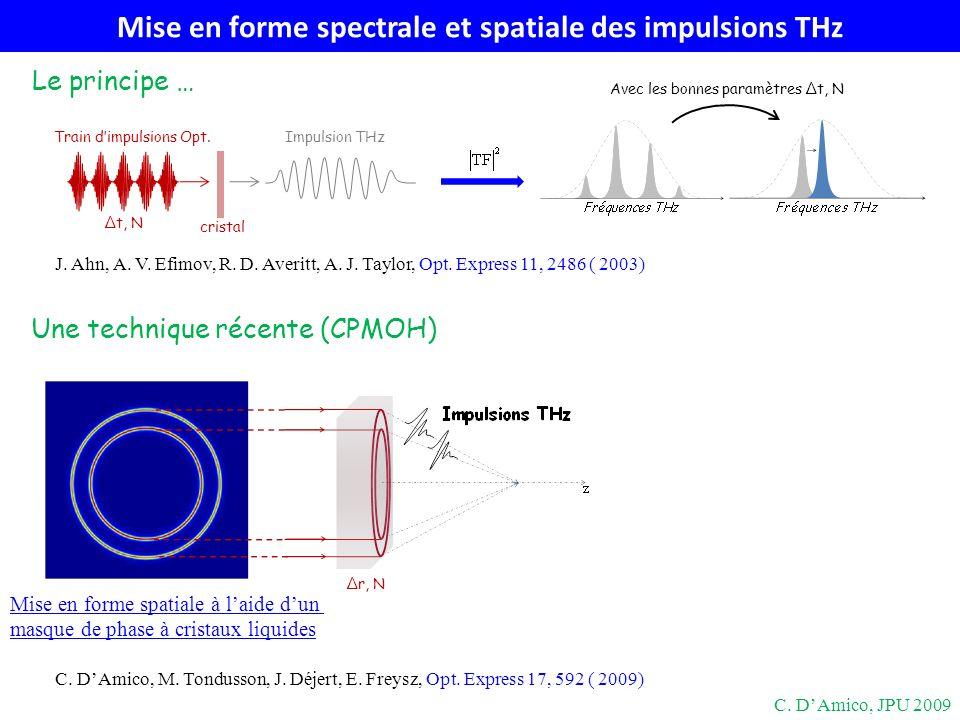 Mise en forme spatiale à laide dun masque de phase à cristaux liquides Δr, N Une technique récente (CPMOH) C. DAmico, M. Tondusson, J. Déjert, E. Frey