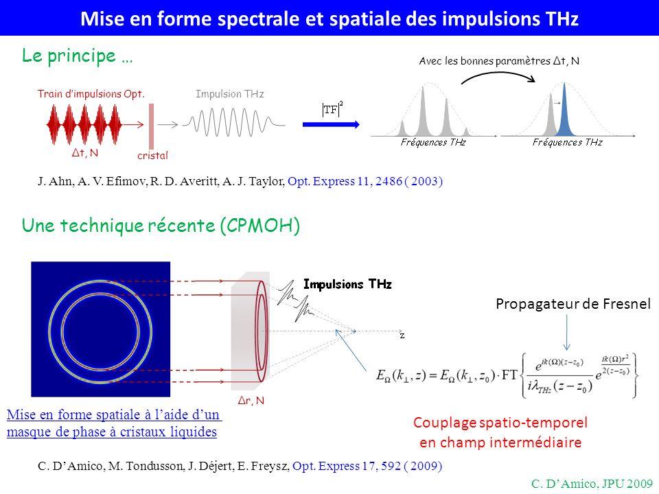 Propagateur de Fresnel Couplage spatio-temporel en champ intermédiaire Mise en forme spatiale à laide dun masque de phase à cristaux liquides Δr, N Un