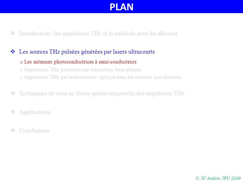 C. DAmico, JPU 2009 PLAN Introduction : les impulsions THz et la méthode pour les détecter Les sources THz pulsées générées par lasers ultracourts o L
