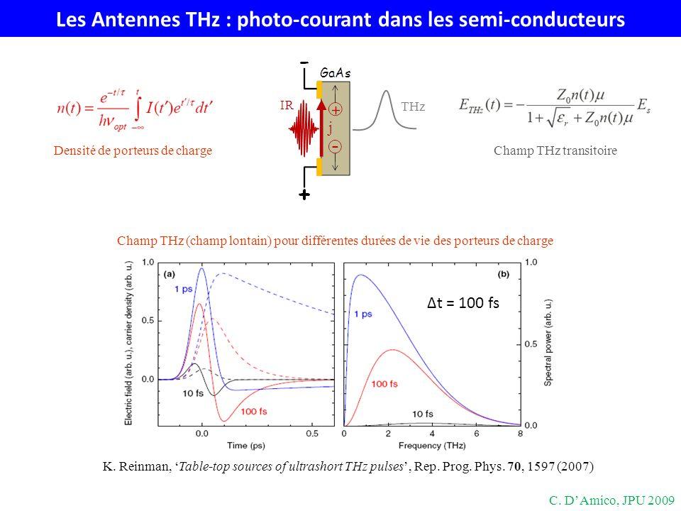 Les Antennes THz : photo-courant dans les semi-conducteurs Densité de porteurs de charge K. Reinman, Table-top sources of ultrashort THz pulses, Rep.