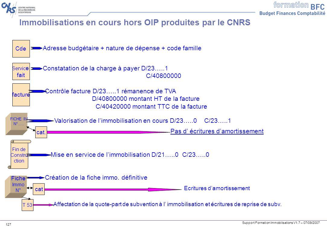Support Formation Immobilisations V1.7 – 07/09/2007 127 Immobilisations en cours hors OIP produites par le CNRS Cde Servic e fait facture Adresse budg