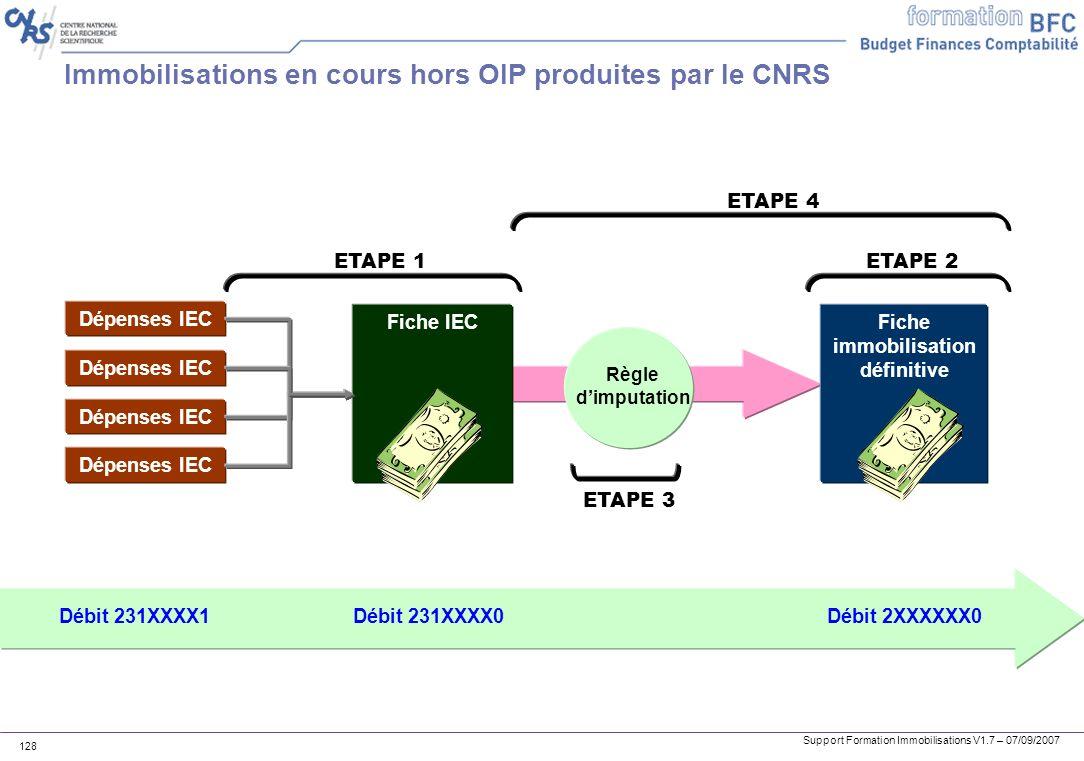 Support Formation Immobilisations V1.7 – 07/09/2007 128 Immobilisations en cours hors OIP produites par le CNRS Dépenses IEC Fiche IECFiche immobilisa
