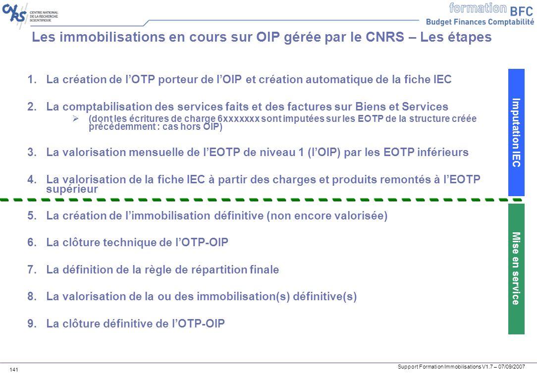 Support Formation Immobilisations V1.7 – 07/09/2007 141 Les immobilisations en cours sur OIP gérée par le CNRS – Les étapes 1.La création de lOTP port