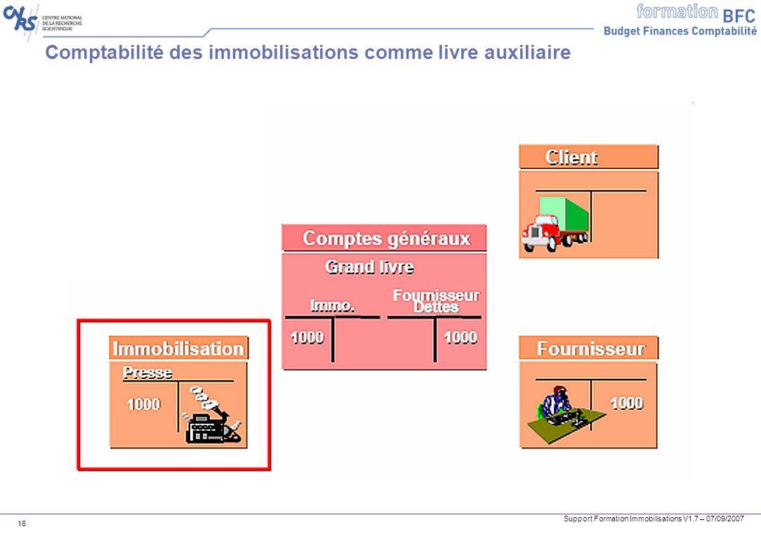 Support Formation Immobilisations V1.7 – 07/09/2007 16 Comptabilité des immobilisations comme livre auxiliaire
