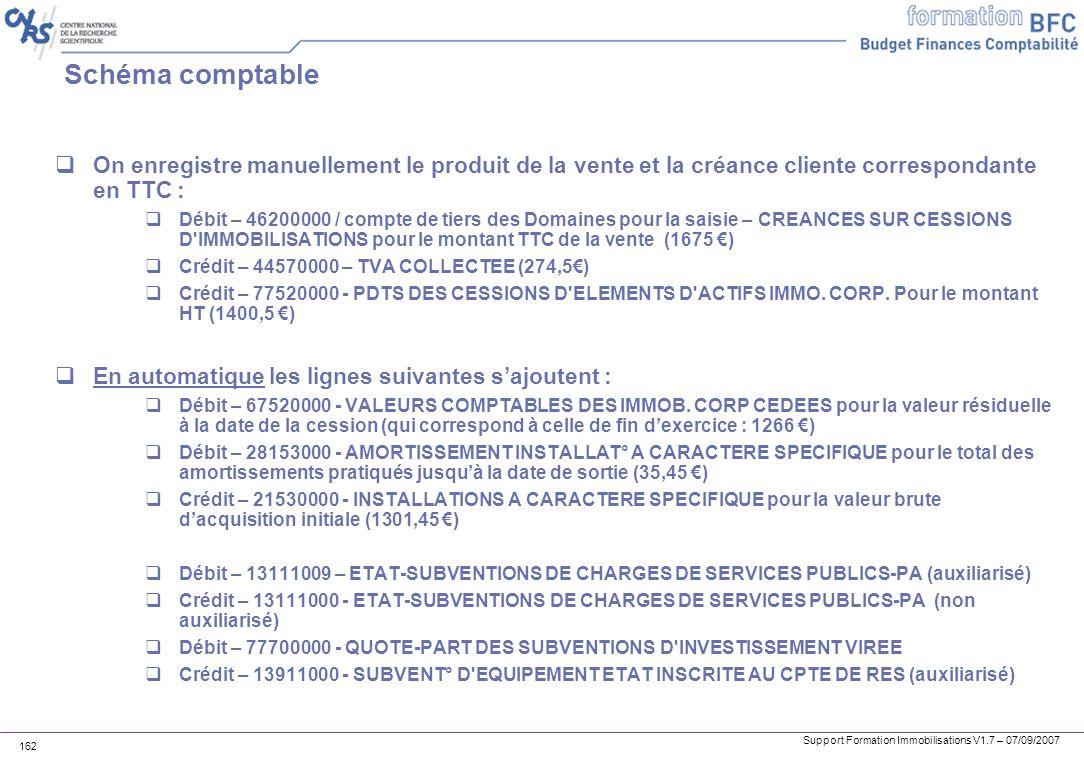 Support Formation Immobilisations V1.7 – 07/09/2007 162 Schéma comptable On enregistre manuellement le produit de la vente et la créance cliente corre